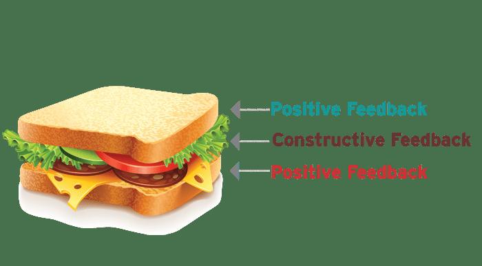 positive, constructive feedback - feedback conversation